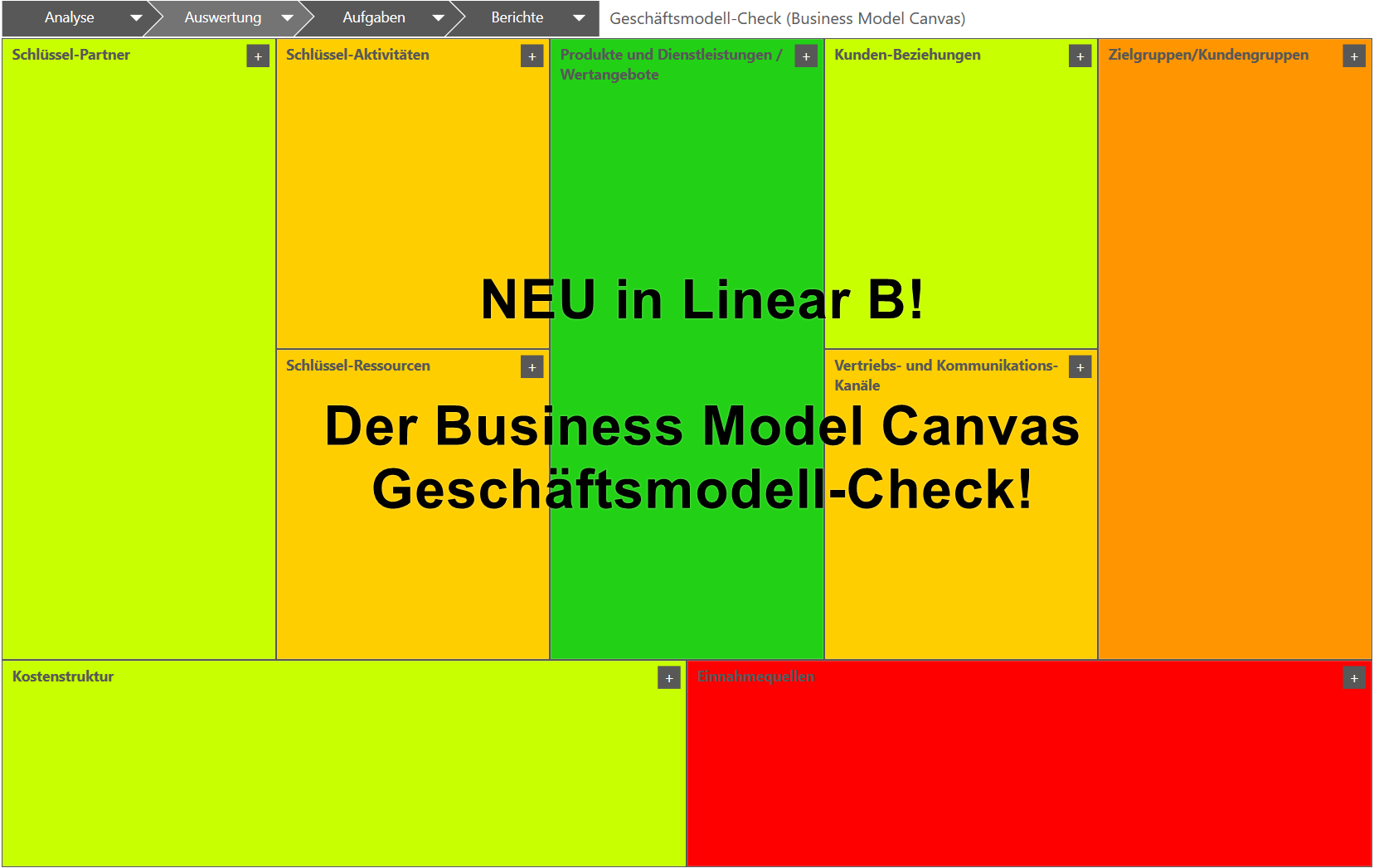 Alchimedus® Schulung Business Model Canvas Consultant